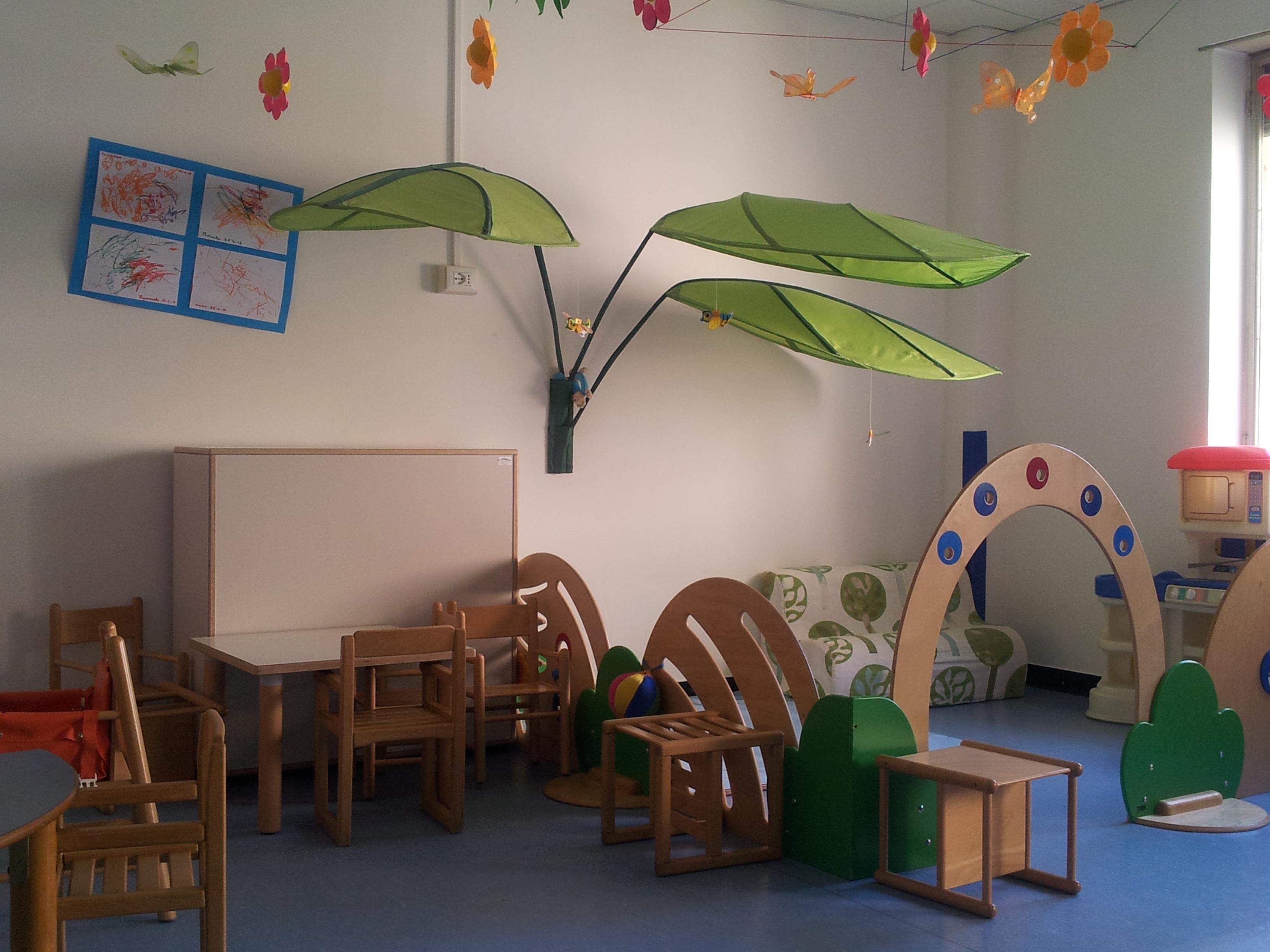 Progetti Esterni Scuola Primaria : Scuola infanzia di apricale u istituto comprensivo della val nervia
