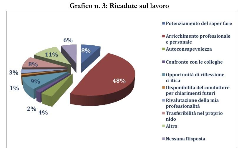 graf-3