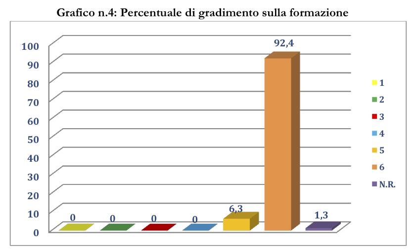 graf-4